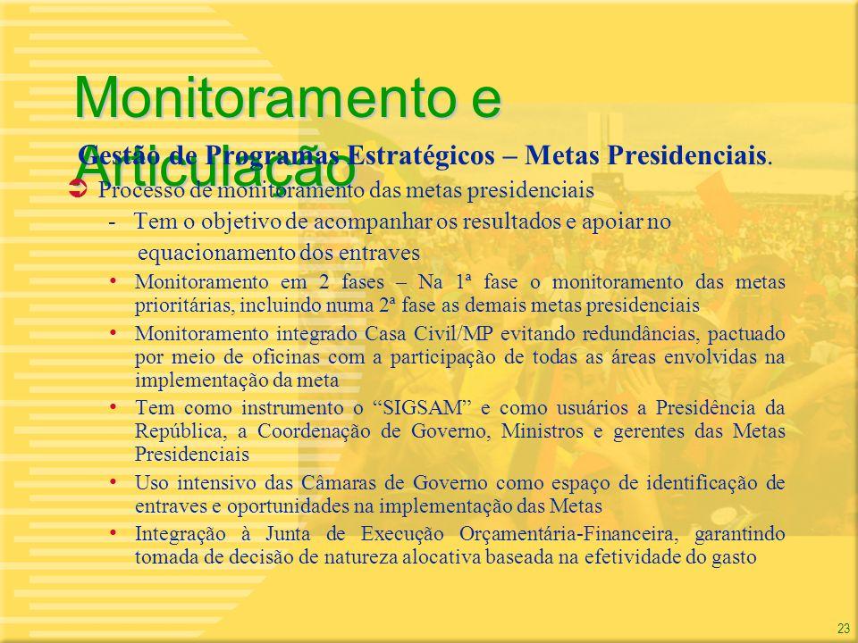 23 Monitoramento e Articulação Gestão de Programas Estratégicos – Metas Presidenciais. Processo de monitoramento das metas presidenciais - Tem o objet