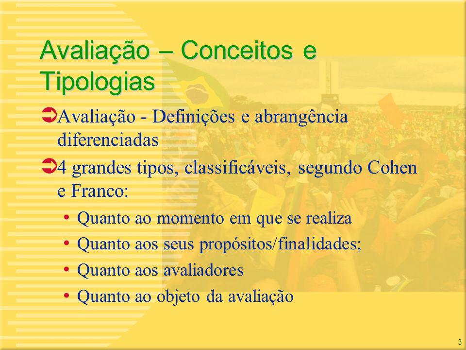 3 3 Avaliação – Conceitos e Tipologias Avaliação - Definições e abrangência diferenciadas 4 grandes tipos, classificáveis, segundo Cohen e Franco: Qua