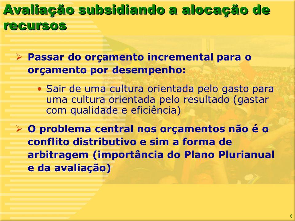 8 8 Avaliação subsidiando a alocação de recursos Passar do orçamento incremental para o orçamento por desempenho: Sair de uma cultura orientada pelo g