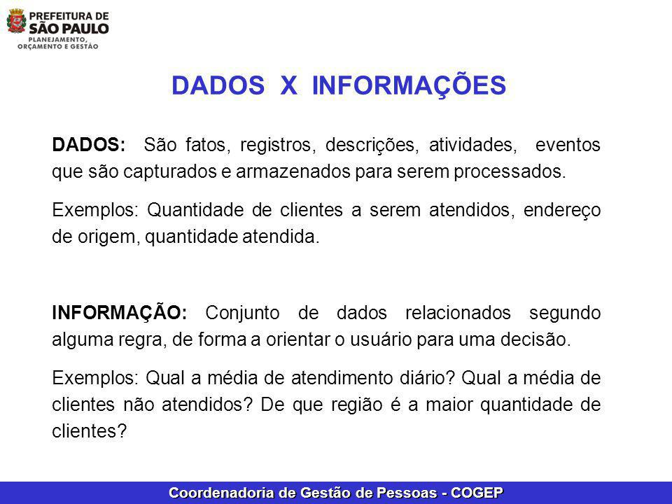 Coordenadoria de Gestão de Pessoas - COGEP DADOS X INFORMAÇÕES DADOS: São fatos, registros, descrições, atividades, eventos que são capturados e armaz