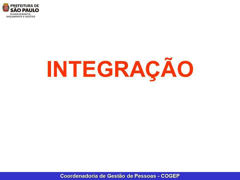 Coordenadoria de Gestão de Pessoas - COGEP INTEGRAÇÃO