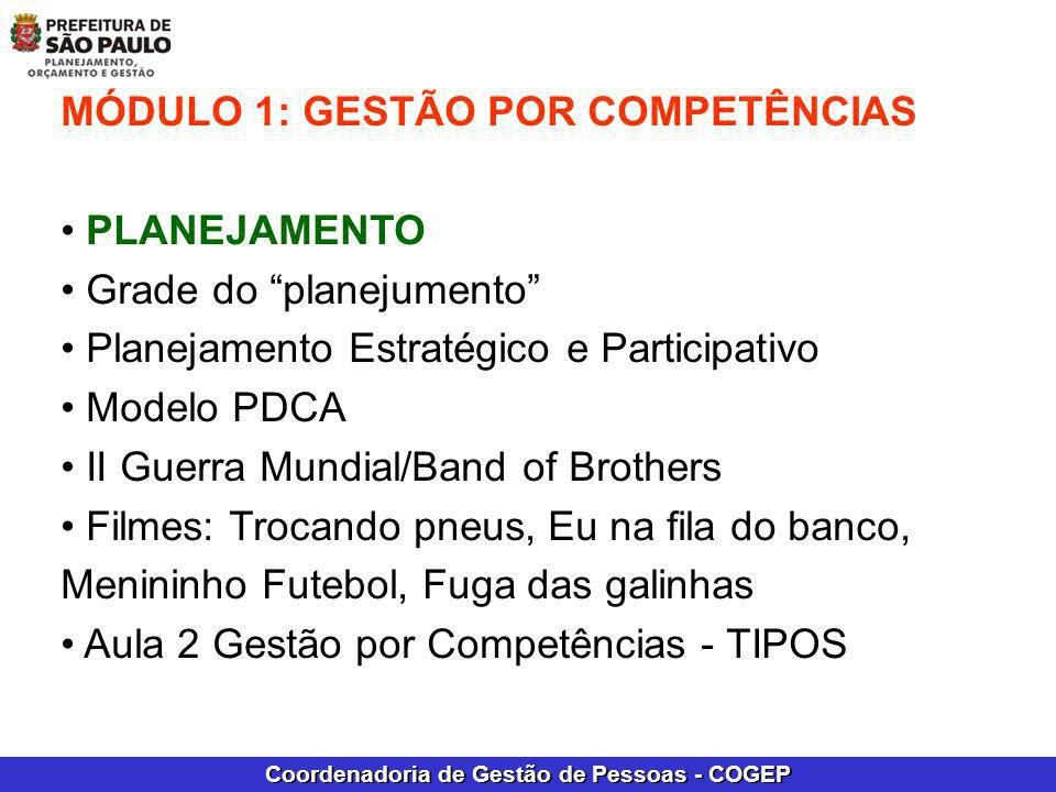 Coordenadoria de Gestão de Pessoas - COGEP MÓDULO 1: GESTÃO POR COMPETÊNCIAS PLANEJAMENTO Grade do planejumento Planejamento Estratégico e Participati