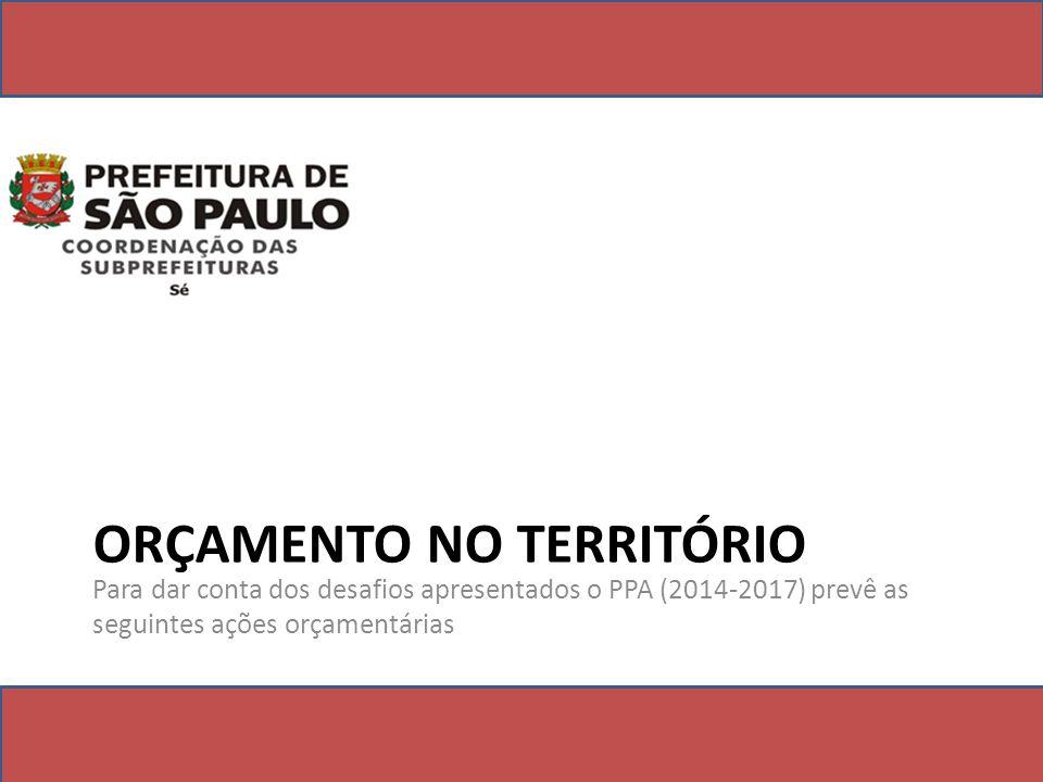 ORÇAMENTO NO TERRITÓRIO Para dar conta dos desafios apresentados o PPA (2014-2017) prevê as seguintes ações orçamentárias