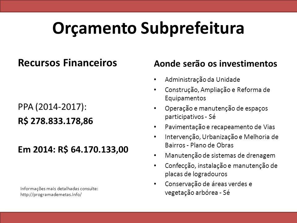 Orçamento Subprefeitura Recursos Financeiros PPA (2014-2017): R$ 278.833.178,86 Em 2014: R$ 64.170.133,00 Aonde serão os investimentos Administração da Unidade Construção, Ampliação e Reforma de Equipamentos Operação e manutenção de espaços participativos - Sé Pavimentação e recapeamento de Vias Intervenção, Urbanização e Melhoria de Bairros - Plano de Obras Manutenção de sistemas de drenagem Confecção, instalação e manutenção de placas de logradouros Conservação de áreas verdes e vegetação arbórea - Sé Informações mais detalhadas consulte: http://programademetas.info/