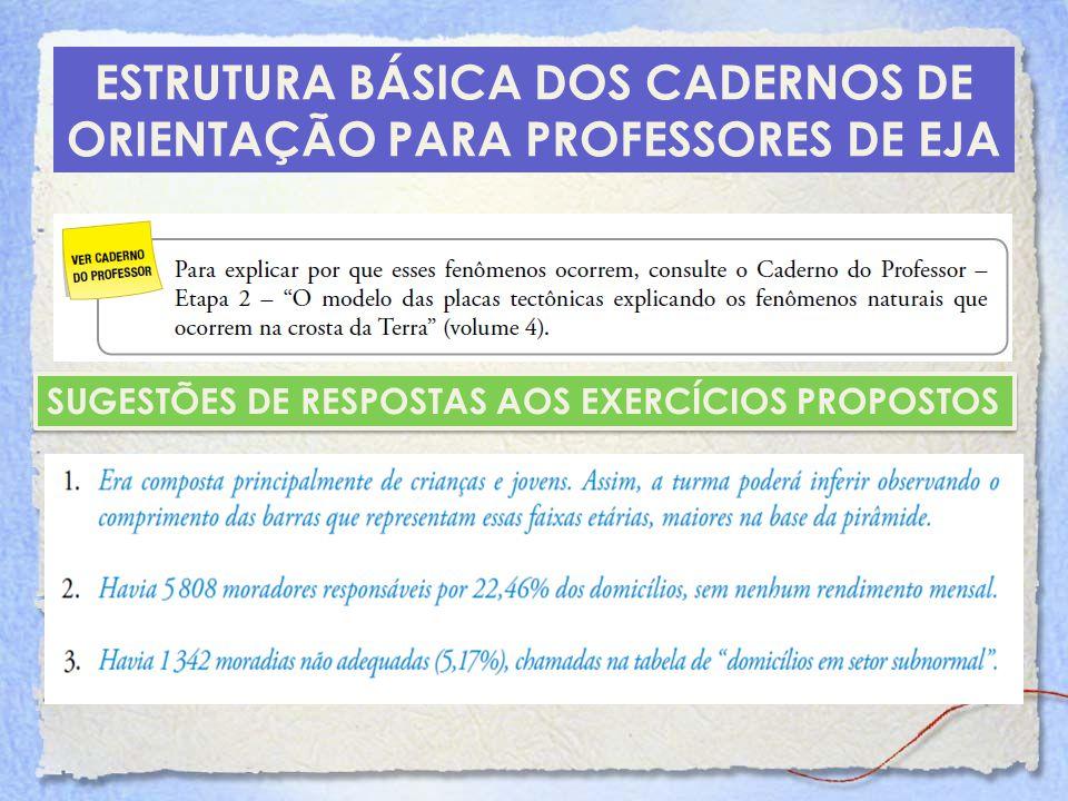ESTRUTURA BÁSICA DOS CADERNOS DE ORIENTAÇÃO PARA PROFESSORES DE EJA SUGESTÕES DE RESPOSTAS AOS EXERCÍCIOS PROPOSTOS