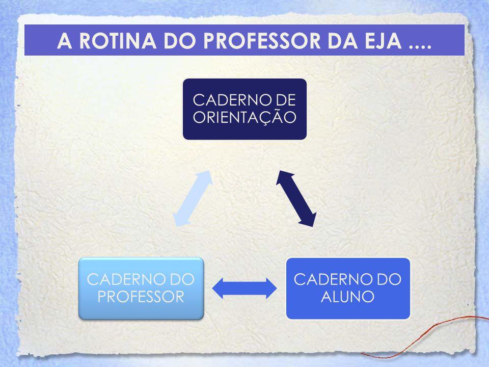 A ROTINA DO PROFESSOR DA EJA.... CADERNO DE ORIENTAÇÃO CADERNO DO ALUNO CADERNO DO PROFESSOR