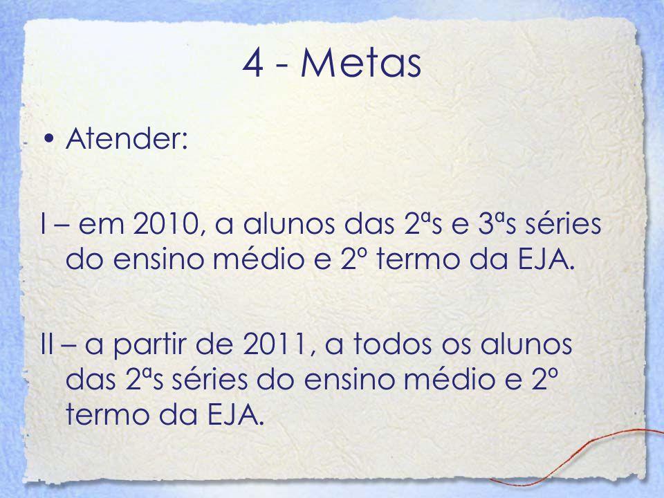 4 - Metas Atender: I – em 2010, a alunos das 2ªs e 3ªs séries do ensino médio e 2º termo da EJA. II – a partir de 2011, a todos os alunos das 2ªs séri
