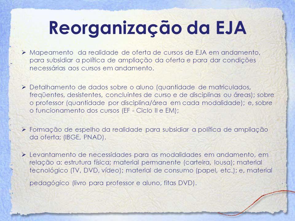 Reorganização da EJA Mapeamento da realidade de oferta de cursos de EJA em andamento, para subsidiar a política de ampliação da oferta e para dar cond