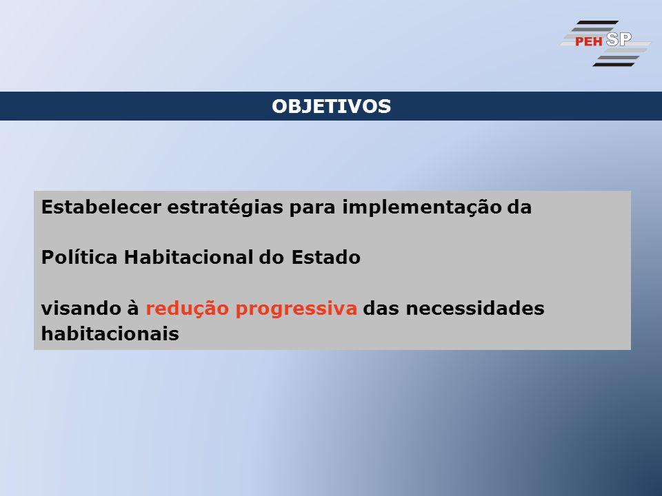 OBJETIVOS Estabelecer estratégias para implementação da Política Habitacional do Estado visando à redução progressiva das necessidades habitacionais