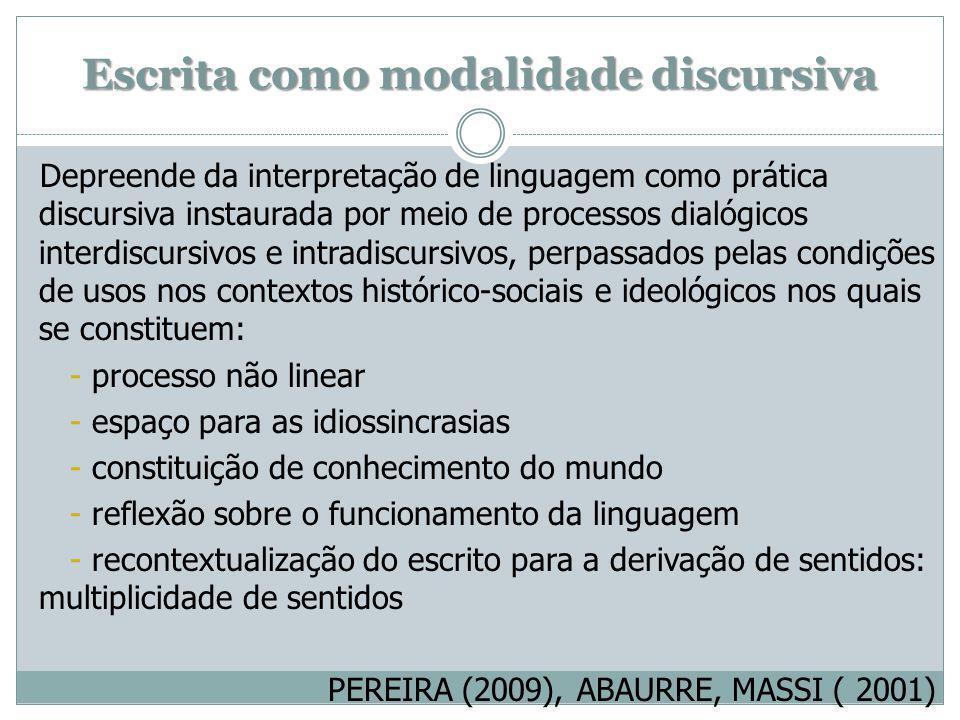 Escrita como modalidade discursiva Depreende da interpretação de linguagem como prática discursiva instaurada por meio de processos dialógicos interdi