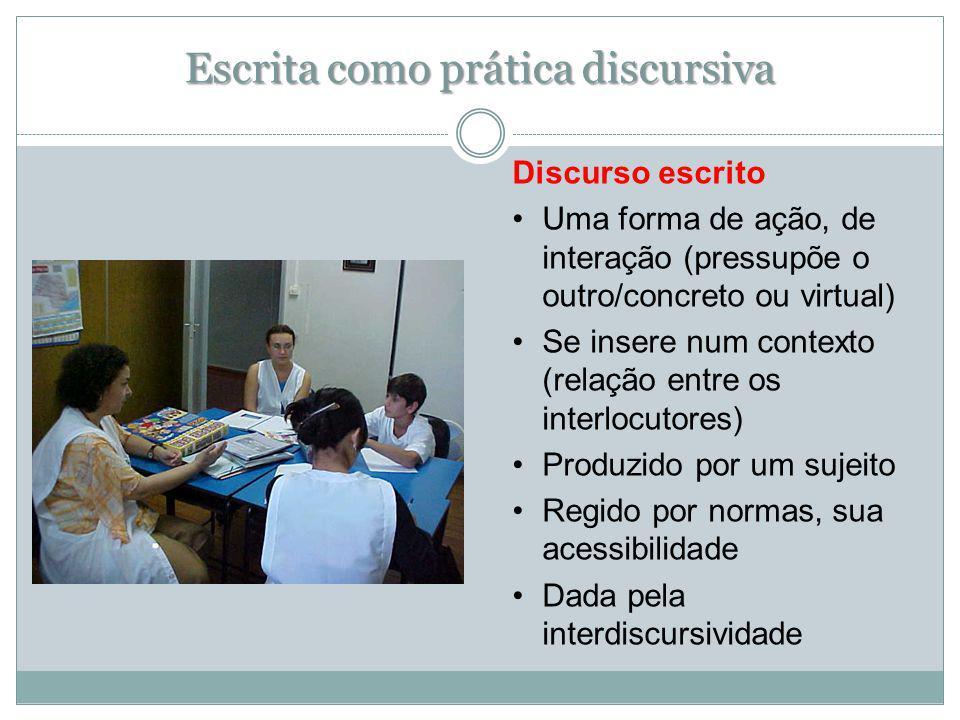 Discurso escrito Uma forma de ação, de interação (pressupõe o outro/concreto ou virtual) Se insere num contexto (relação entre os interlocutores) Prod