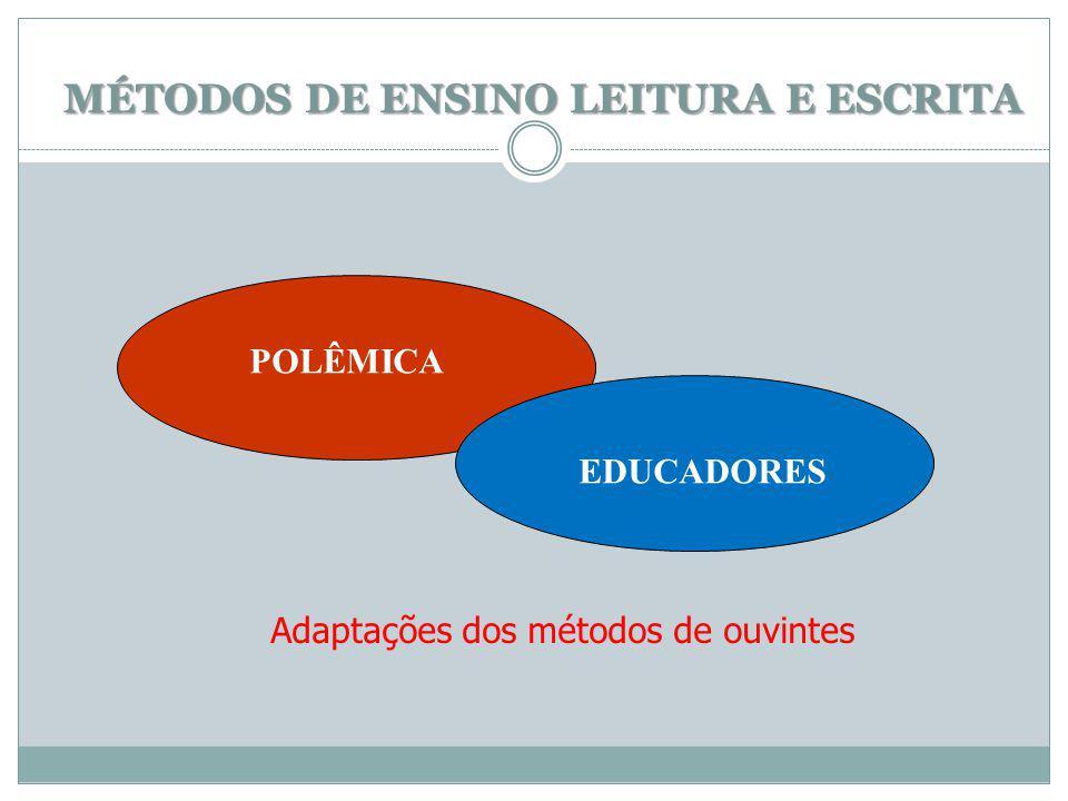MÉTODOS DE ENSINO LEITURA E ESCRITA Adaptações dos métodos de ouvintes POLÊMICA EDUCADORES