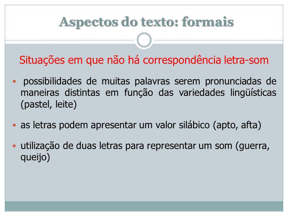 Aspectos do texto: formais Situações em que não há correspondência letra-som possibilidades de muitas palavras serem pronunciadas de maneiras distinta