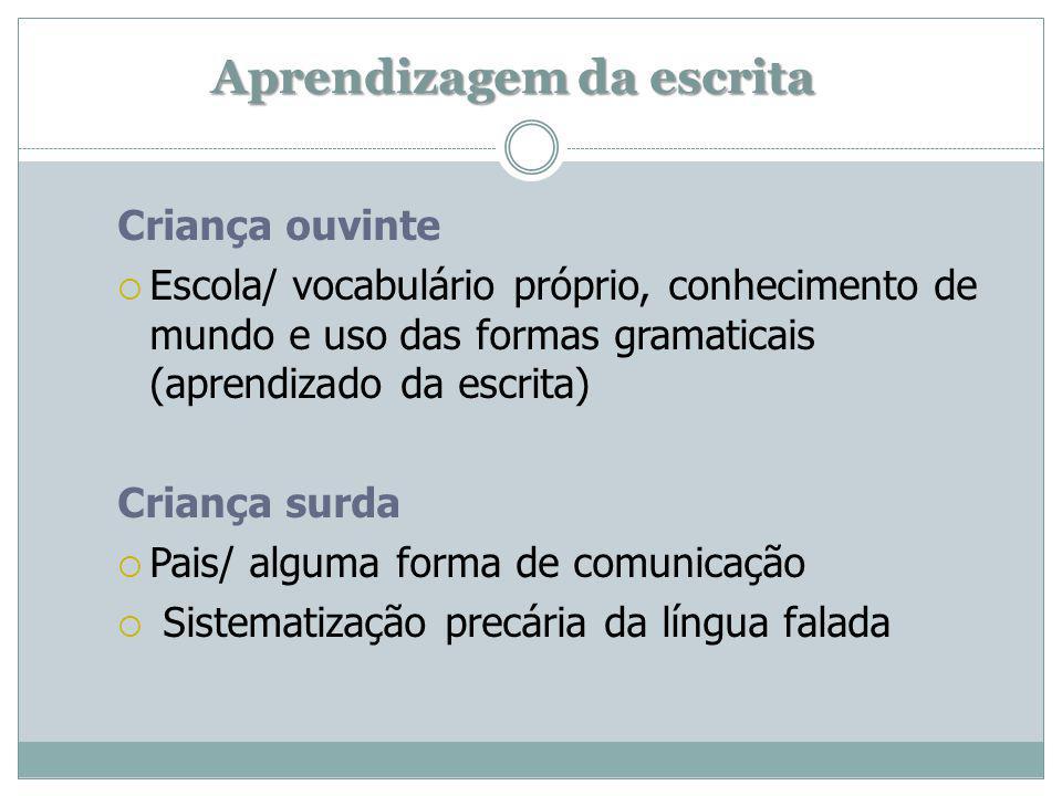 Aprendizagem da escrita Criança ouvinte Escola/ vocabulário próprio, conhecimento de mundo e uso das formas gramaticais (aprendizado da escrita) Crian