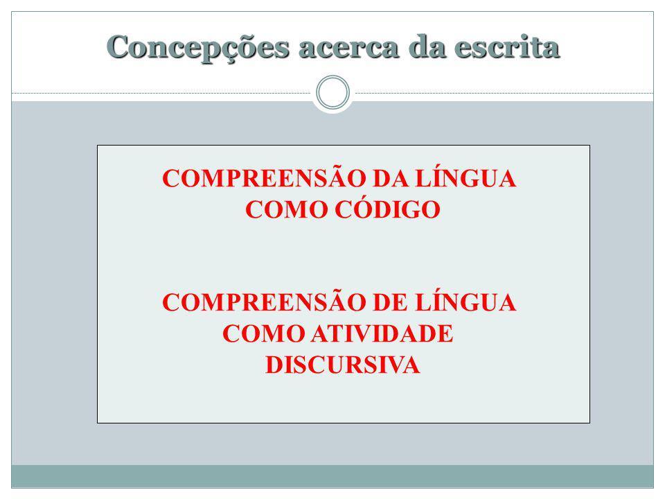 Concepções acerca da escrita COMPREENSÃO DA LÍNGUA COMO CÓDIGO COMPREENSÃO DE LÍNGUA COMO ATIVIDADE DISCURSIVA
