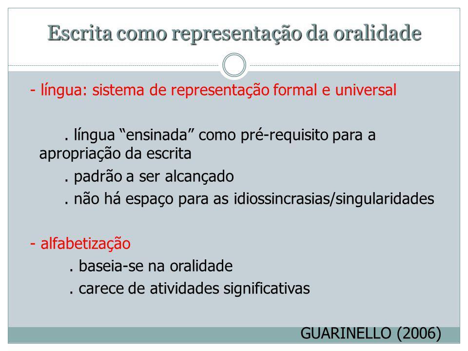 Escrita como representação da oralidade - língua: sistema de representação formal e universal. língua ensinada como pré-requisito para a apropriação d