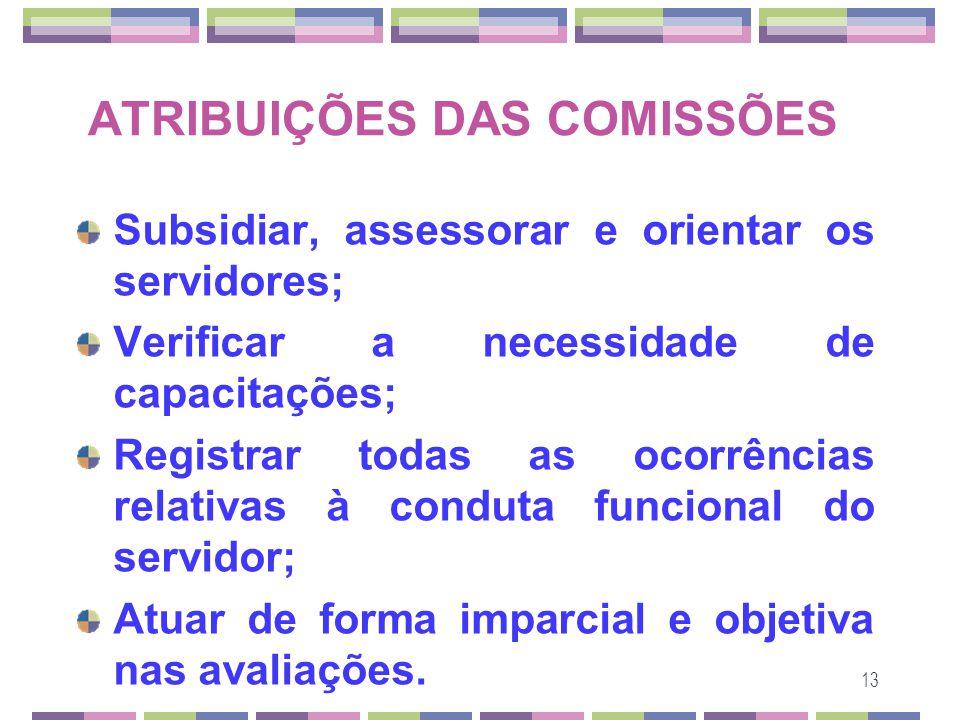 13 ATRIBUIÇÕES DAS COMISSÕES Subsidiar, assessorar e orientar os servidores; Verificar a necessidade de capacitações; Registrar todas as ocorrências r