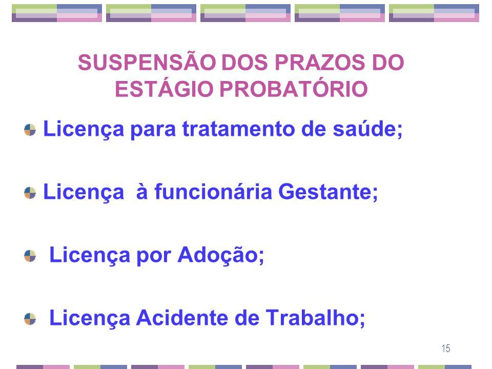 15 SUSPENSÃO DOS PRAZOS DO ESTÁGIO PROBATÓRIO Licença para tratamento de saúde; Licença à funcionária Gestante; Licença por Adoção; Licença Acidente d