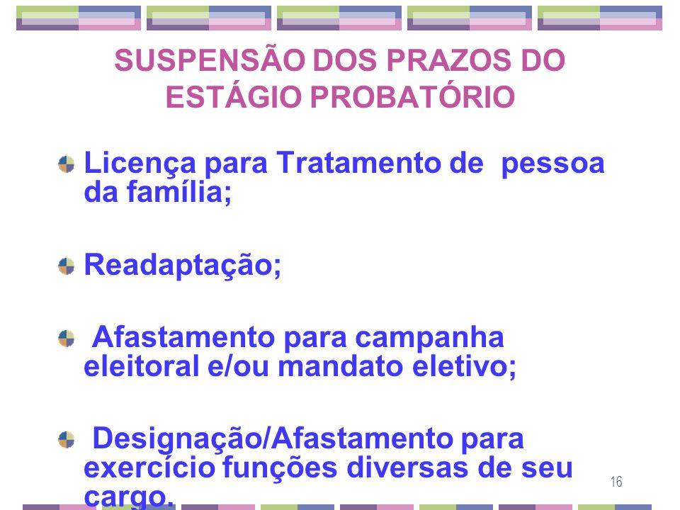 16 SUSPENSÃO DOS PRAZOS DO ESTÁGIO PROBATÓRIO Licença para Tratamento de pessoa da família; Readaptação; Afastamento para campanha eleitoral e/ou mand