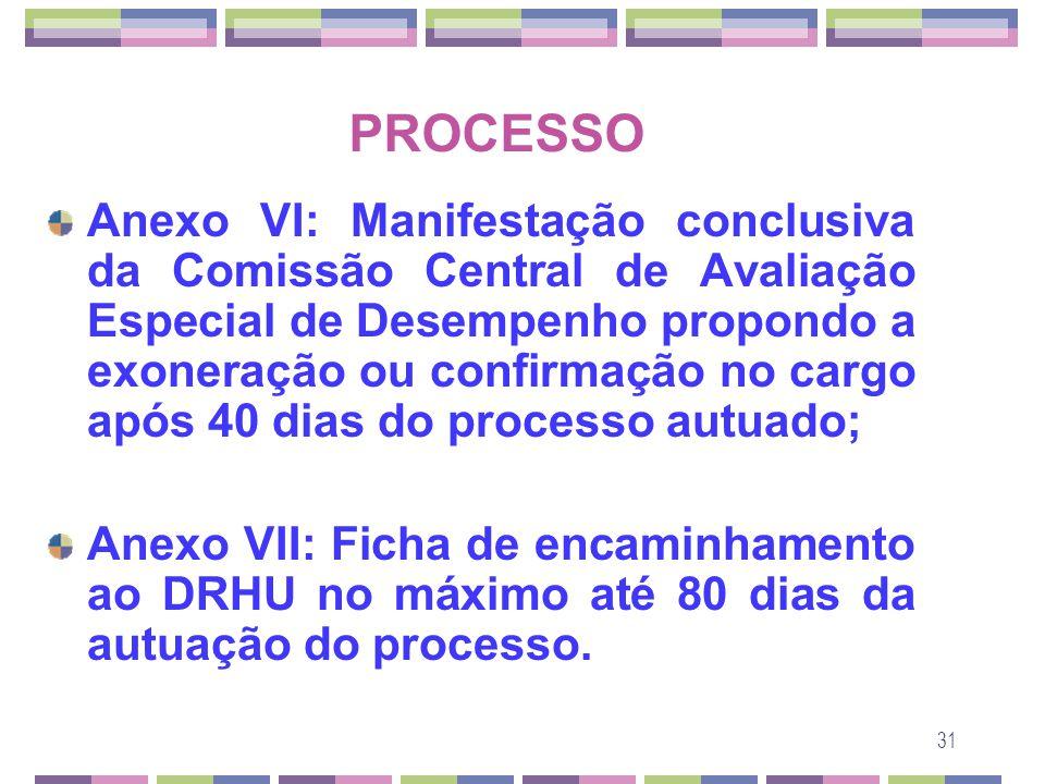 31 PROCESSO Anexo VI: Manifestação conclusiva da Comissão Central de Avaliação Especial de Desempenho propondo a exoneração ou confirmação no cargo ap