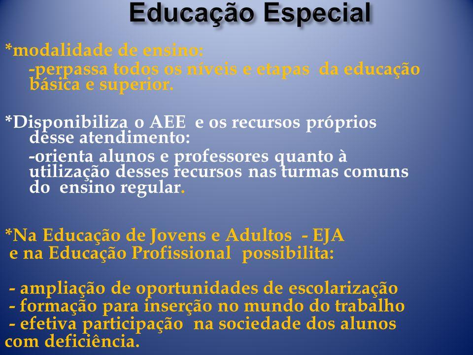 *modalidade de ensino: -perpassa todos os níveis e etapas da educação básica e superior. *Disponibiliza o AEE e os recursos próprios desse atendimento