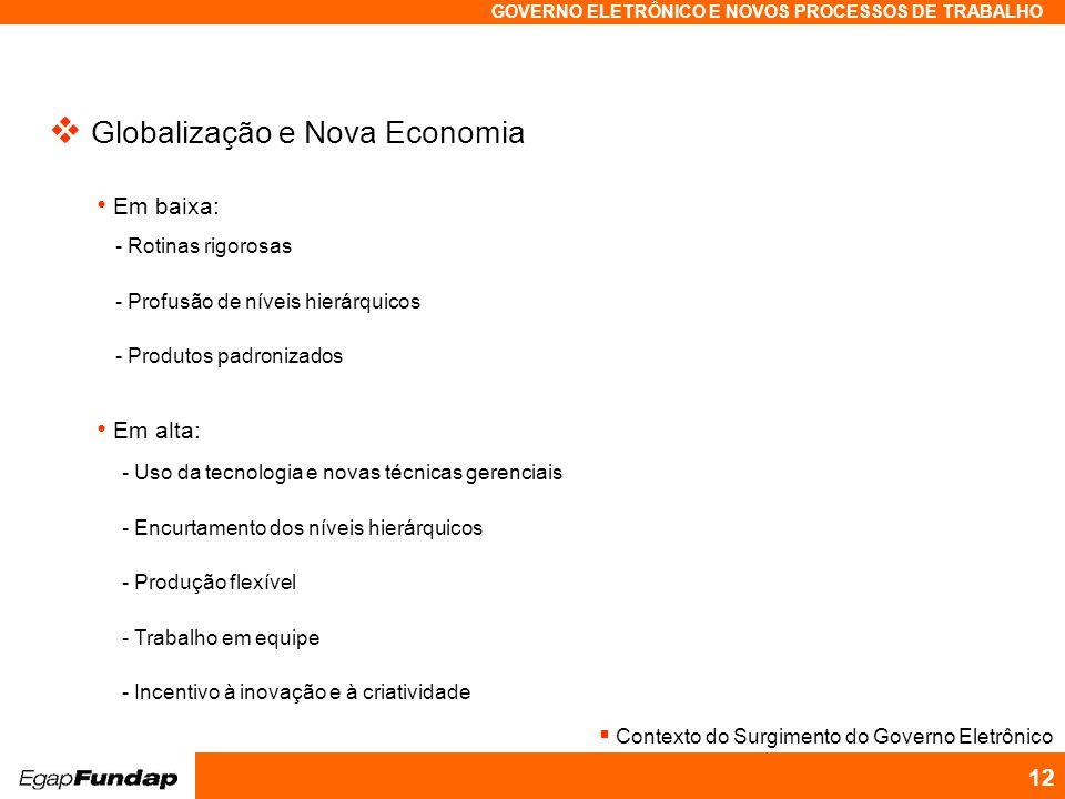 Programa Avançado em Gestão Pública Contemporânea GOVERNO ELETRÔNICO E NOVOS PROCESSOS DE TRABALHO 12 Globalização e Nova Economia Em baixa: - Rotinas