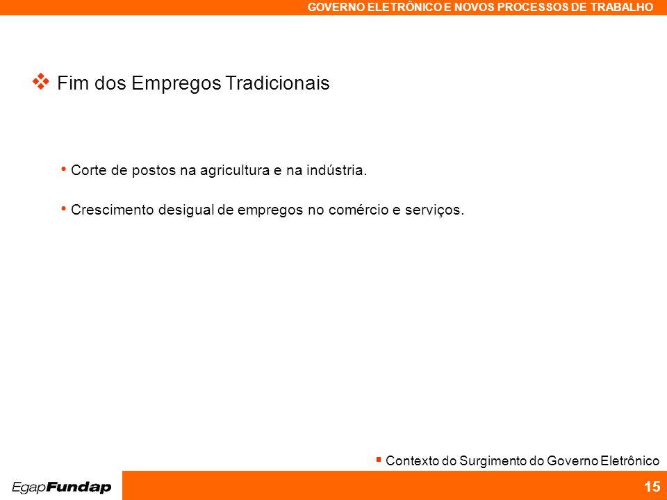 Programa Avançado em Gestão Pública Contemporânea GOVERNO ELETRÔNICO E NOVOS PROCESSOS DE TRABALHO 15 Fim dos Empregos Tradicionais Corte de postos na agricultura e na indústria.