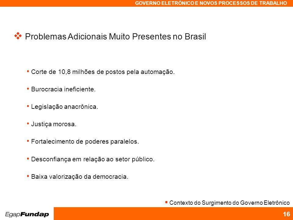Programa Avançado em Gestão Pública Contemporânea GOVERNO ELETRÔNICO E NOVOS PROCESSOS DE TRABALHO 16 Problemas Adicionais Muito Presentes no Brasil Burocracia ineficiente.