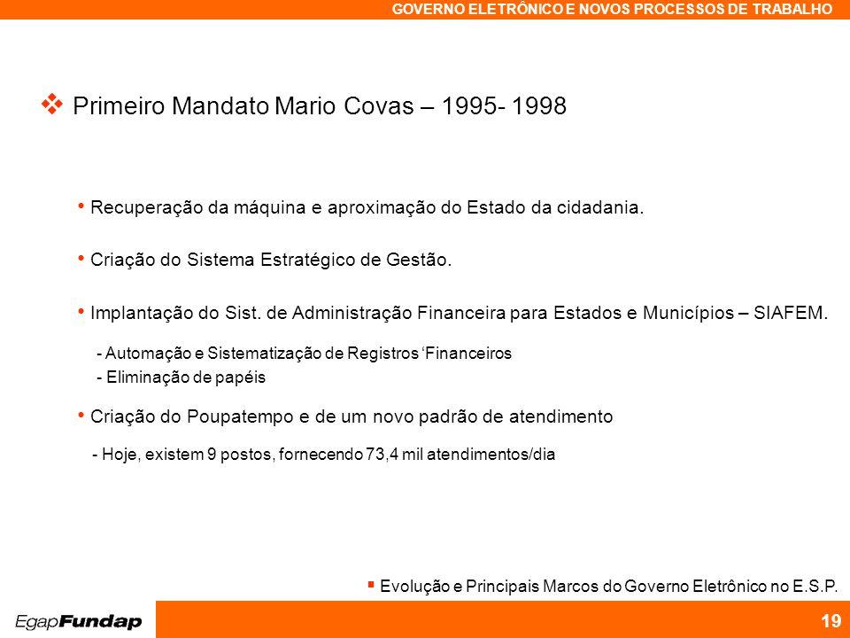Programa Avançado em Gestão Pública Contemporânea GOVERNO ELETRÔNICO E NOVOS PROCESSOS DE TRABALHO 19 Primeiro Mandato Mario Covas – 1995- 1998 Recuperação da máquina e aproximação do Estado da cidadania.