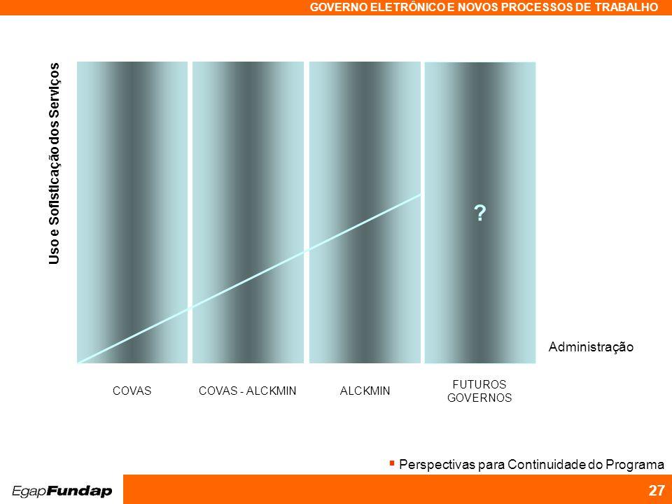 Programa Avançado em Gestão Pública Contemporânea GOVERNO ELETRÔNICO E NOVOS PROCESSOS DE TRABALHO 27 COVASCOVAS - ALCKMINALCKMIN Administração FUTURO