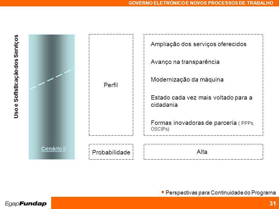 Programa Avançado em Gestão Pública Contemporânea GOVERNO ELETRÔNICO E NOVOS PROCESSOS DE TRABALHO 31 Uso e Sofisticação dos Serviços Ampliação dos se