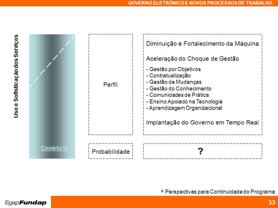 Programa Avançado em Gestão Pública Contemporânea GOVERNO ELETRÔNICO E NOVOS PROCESSOS DE TRABALHO 33 Uso e Sofisticação dos Serviços Diminuição e For