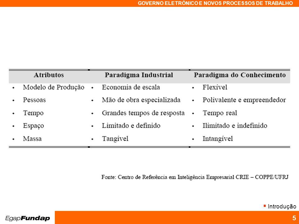 Programa Avançado em Gestão Pública Contemporânea GOVERNO ELETRÔNICO E NOVOS PROCESSOS DE TRABALHO 5 Introdução