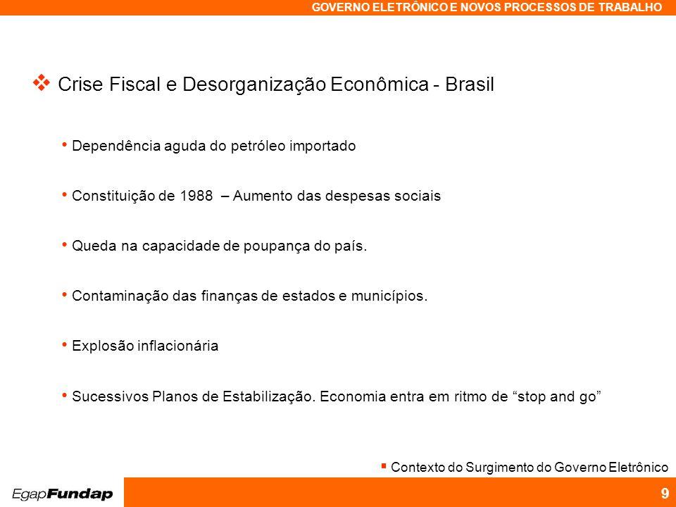 Programa Avançado em Gestão Pública Contemporânea GOVERNO ELETRÔNICO E NOVOS PROCESSOS DE TRABALHO 9 Crise Fiscal e Desorganização Econômica - Brasil