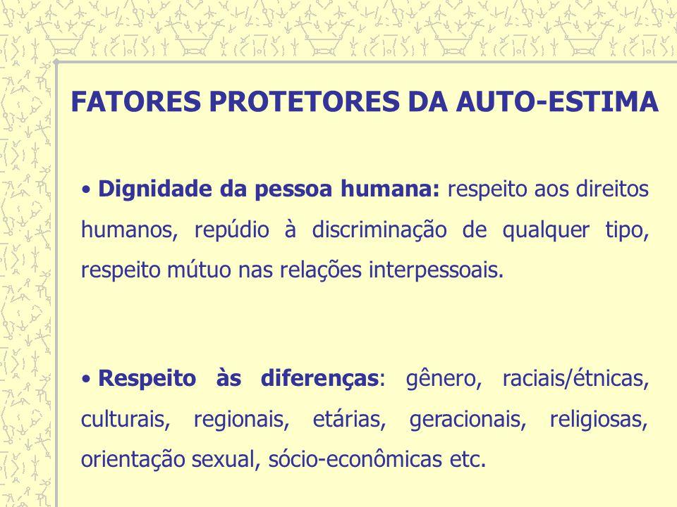 FATORES PROTETORES DA AUTO-ESTIMA Dignidade da pessoa humana: respeito aos direitos humanos, repúdio à discriminação de qualquer tipo, respeito mútuo nas relações interpessoais.
