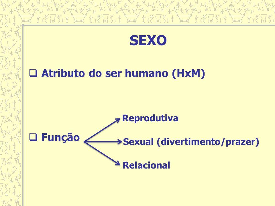 SEXO Atributo do ser humano (HxM) Função Reprodutiva Sexual (divertimento/prazer) Relacional