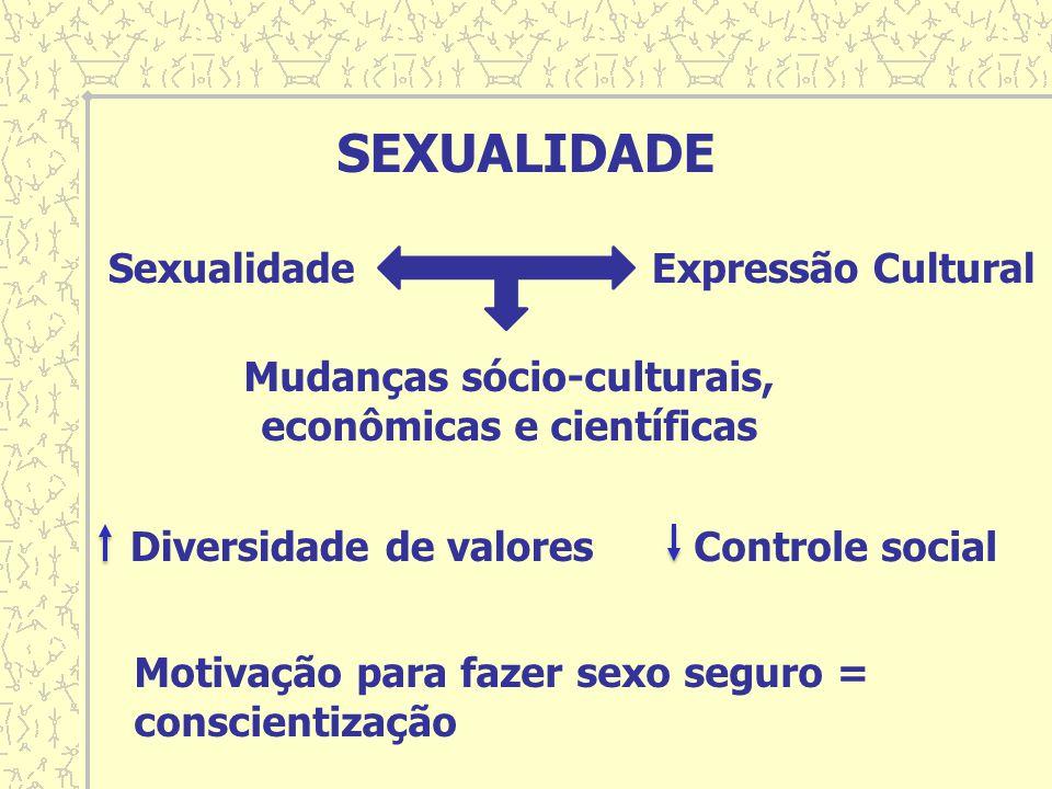 SEXUALIDADE SexualidadeExpressão Cultural Diversidade de valores Controle social Motivação para fazer sexo seguro = conscientização Mudanças sócio-cul