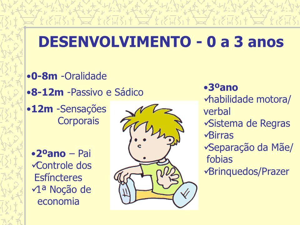 DESENVOLVIMENTO - 0 a 3 anos 0-8m -Oralidade 8-12m -Passivo e Sádico 12m -Sensações Corporais 2ºano – Pai Controle dos Esfíncteres 1ª Noção de economi