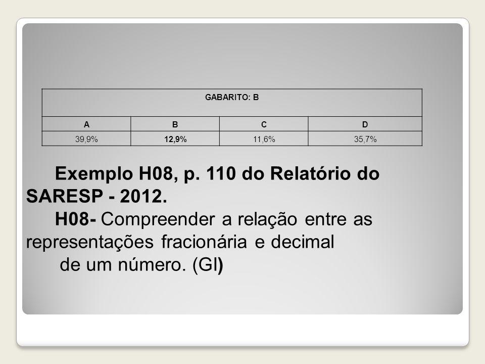 GABARITO: B ABCD 39,9%12,9%11,6%35,7% Exemplo H08, p. 110 do Relatório do SARESP - 2012. H08- Compreender a relação entre as representações fracionári