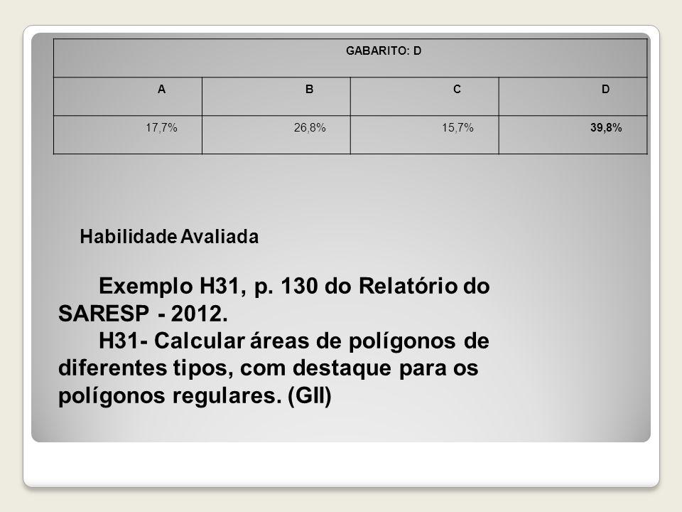 GABARITO: D ABCD 17,7%26,8%15,7%39,8% Habilidade Avaliada Exemplo H31, p. 130 do Relatório do SARESP - 2012. H31- Calcular áreas de polígonos de difer