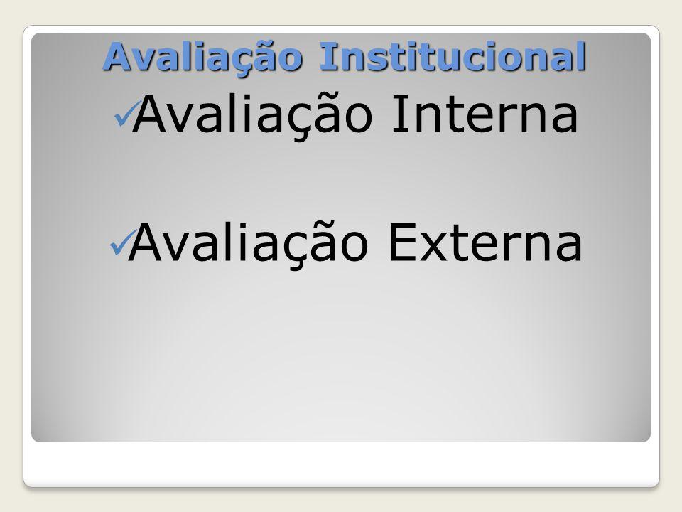 Avaliação Interna Avaliação Externa Avaliação Institucional