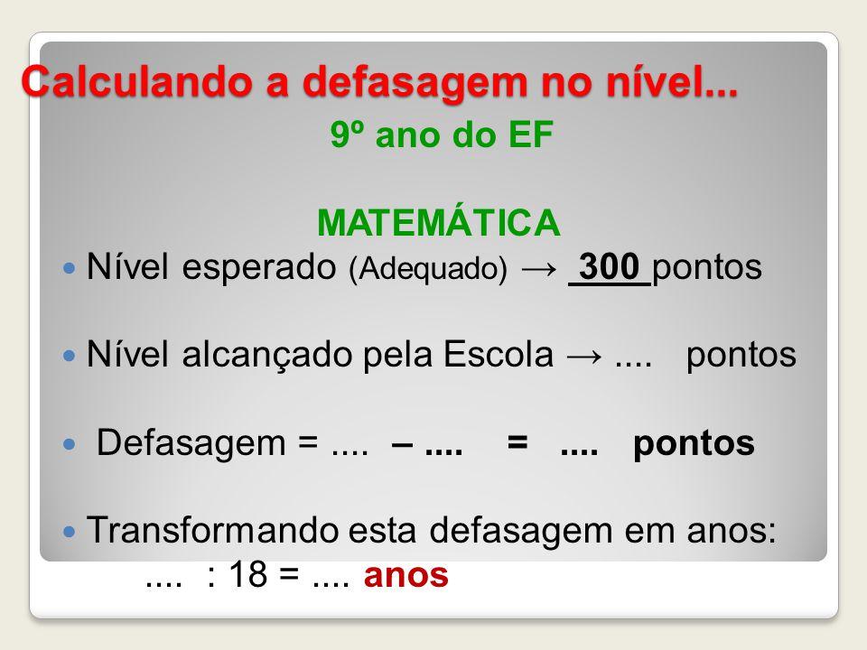 Calculando a defasagem no nível... 9º ano do EF MATEMÁTICA Nível esperado (Adequado) 300 pontos Nível alcançado pela Escola.... pontos Defasagem =....
