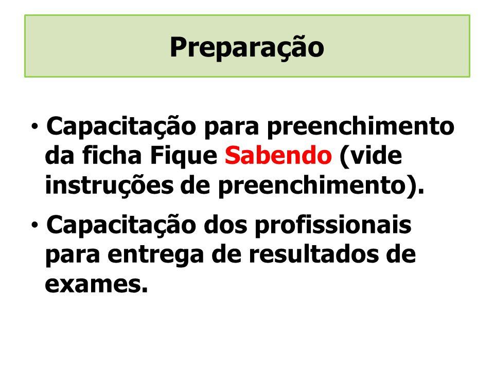 Capacitação para preenchimento da ficha Fique Sabendo (vide instruções de preenchimento).