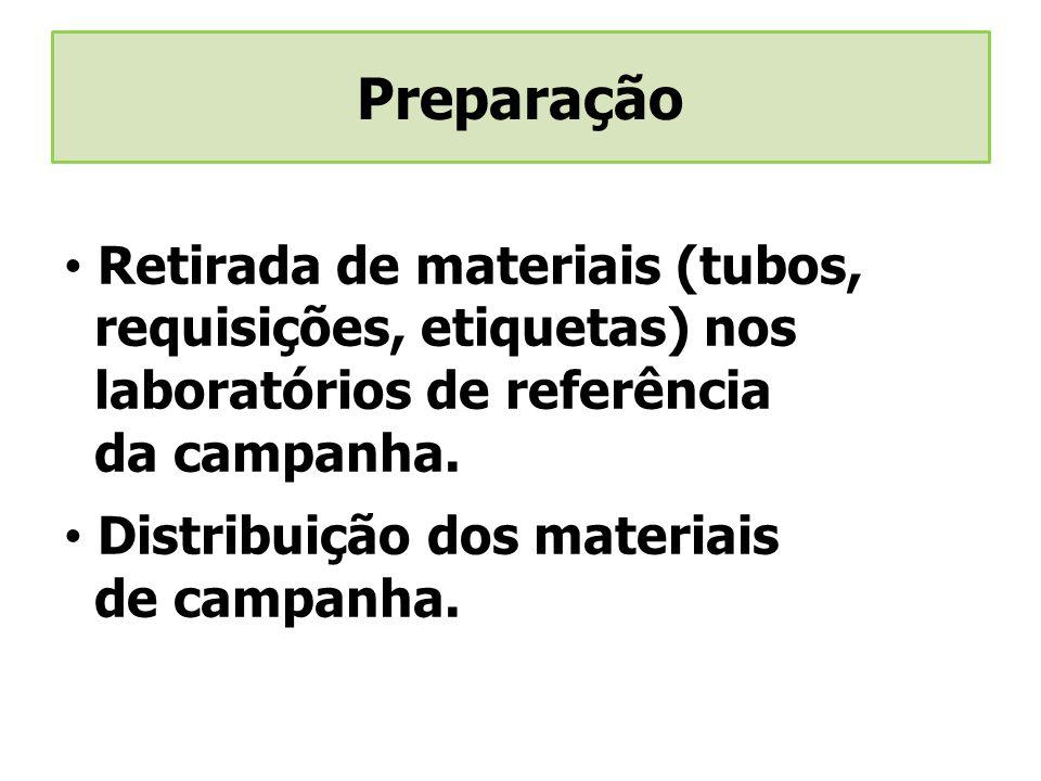 Retirada de materiais (tubos, requisições, etiquetas) nos laboratórios de referência da campanha.