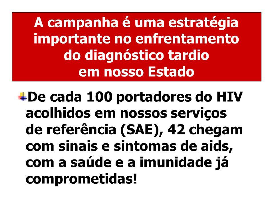 De cada 100 portadores do HIV acolhidos em nossos serviços de referência (SAE), 42 chegam com sinais e sintomas de aids, com a saúde e a imunidade já comprometidas.