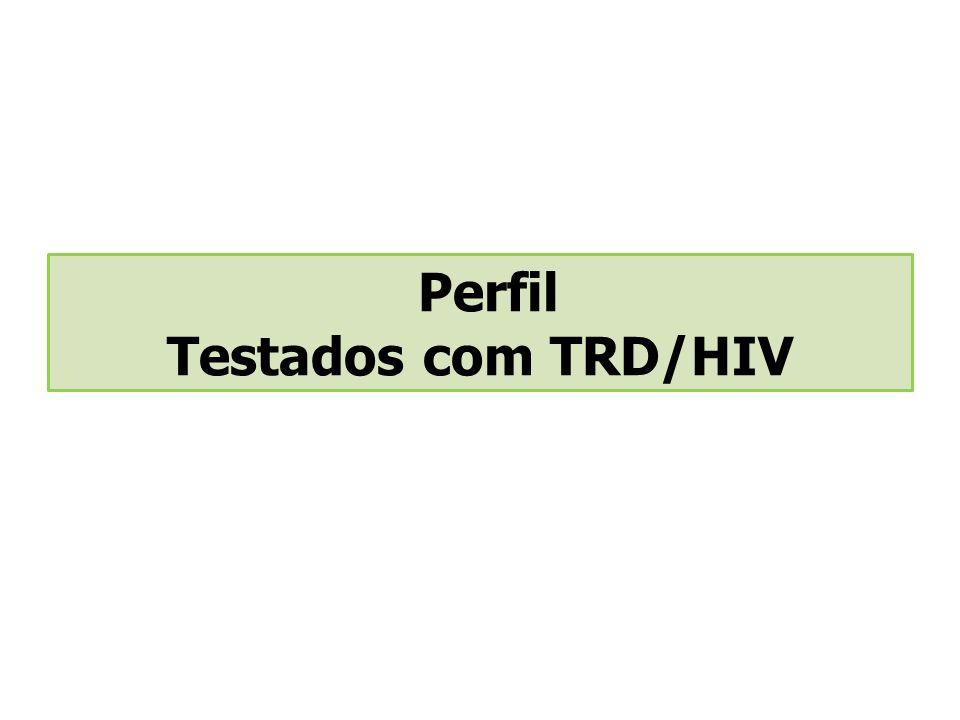 Perfil Testados com TRD/HIV