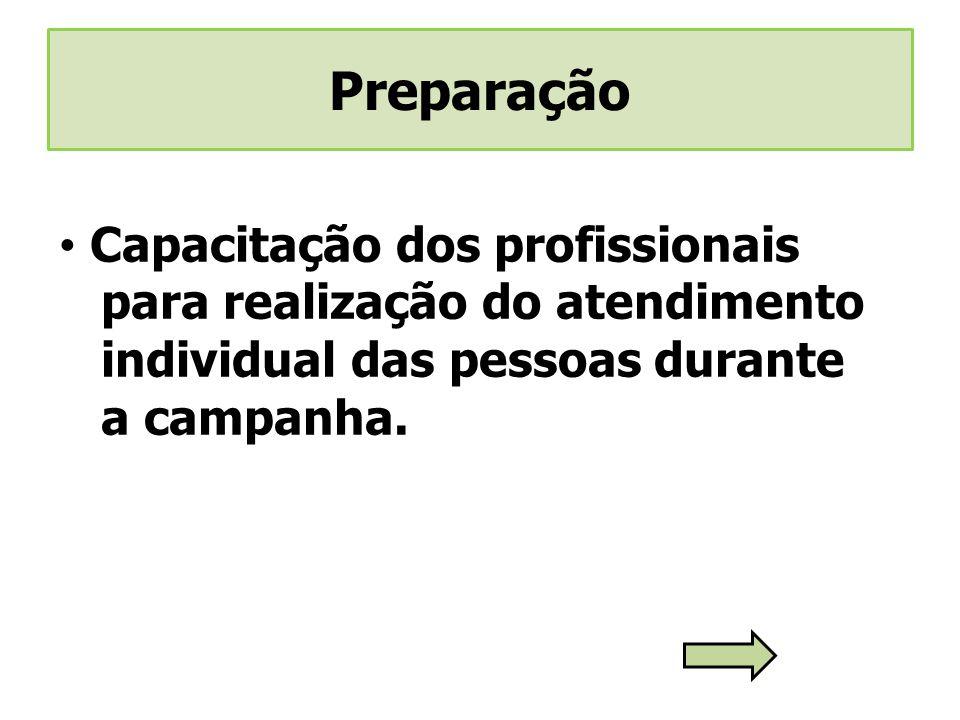 Capacitação dos profissionais para realização do atendimento individual das pessoas durante a campanha.