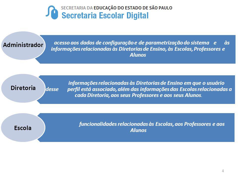4 acesso aos dados de configuração e de parametrização do sistema e às informações relacionadas às Diretorias de Ensino, às Escolas, Professores e Alu