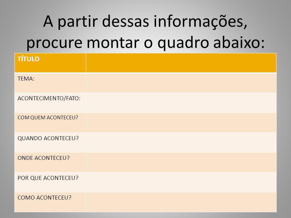 A partir dessas informações, procure montar o quadro abaixo: TÍTULO TEMA: ACONTECIMENTO/FATO: COM QUEM ACONTECEU.