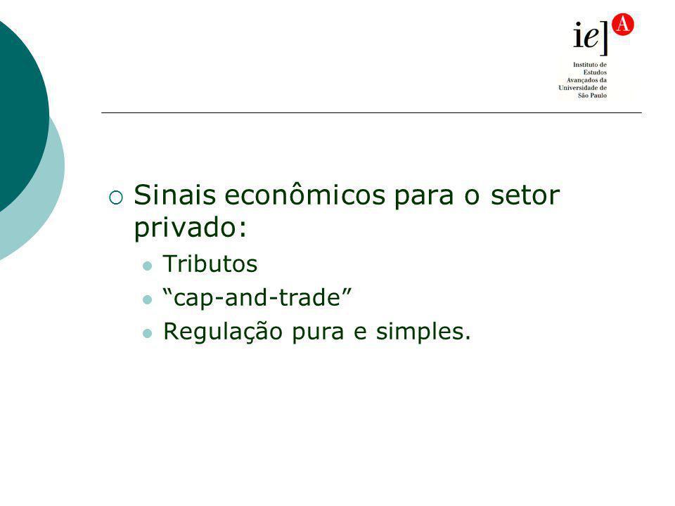 Sinais econômicos para o setor privado: Tributos cap-and-trade Regulação pura e simples.